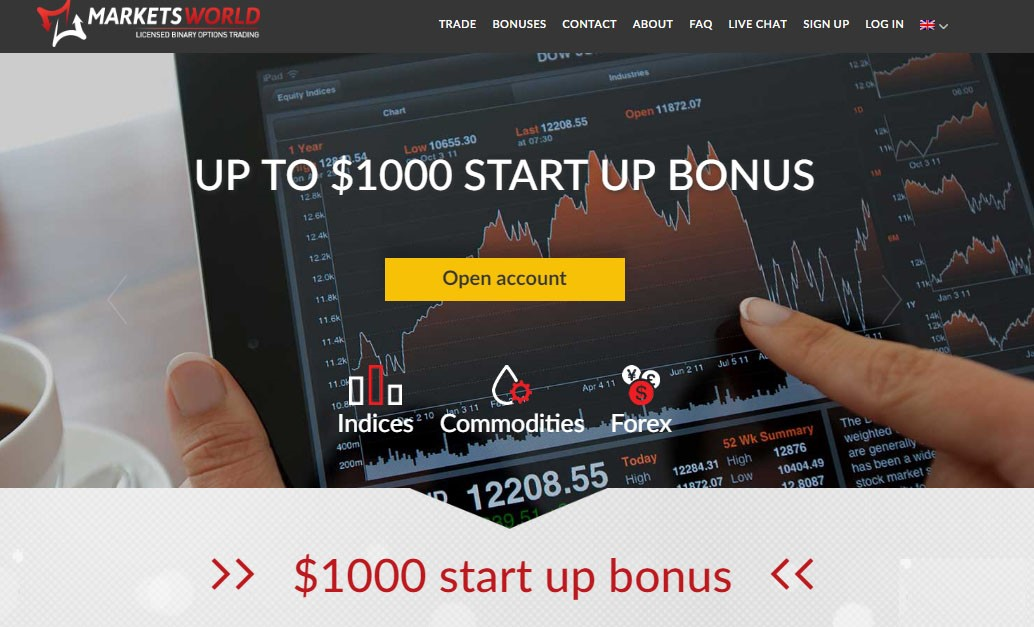 Best regulated binary brokers